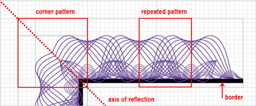 Premium tutorial certificate border design illustrator let s move our first pattern to the template use the selection tool and click the middle intersection point of your first pattern yadclub Images
