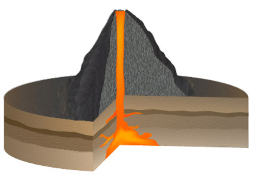 Premium tutorial 3d volcano infographics illustrator tutorials 14 copy and paste in back this shapethe group and apply effectstylizeouter glow using the values shown below then copy and paste in front the shape ccuart Gallery
