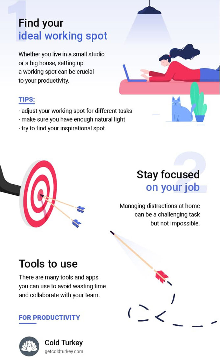 best infographic examples fig 15 how to be productive while working at home