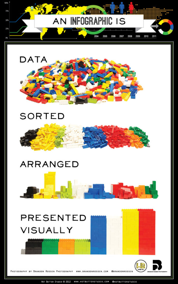 best infographic examples fig 6 what is an infographics