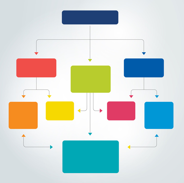 what-does-ux-design-do-flow-chart